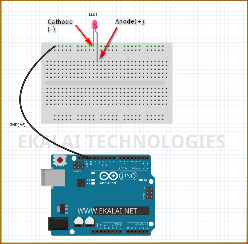 Connection of  Anode and Cathode of the  LED  on the breadboard