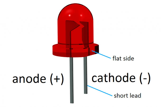 anode and cathode of the  LED